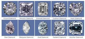 Your Diamond Style